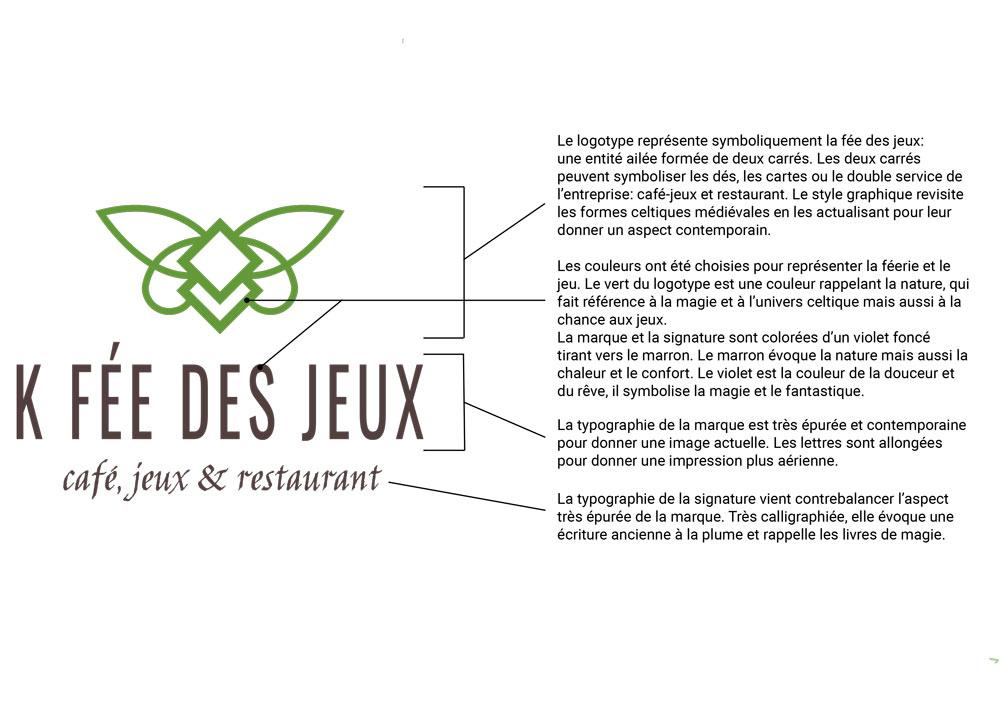 Charte graphique explication du logo du Kfée des jeux réalisée par Diane Gaillard