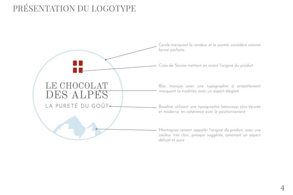 Description logo Charte graphique du projet Chocolat des Alpes dirigé artistiquement par Diane Gaillard