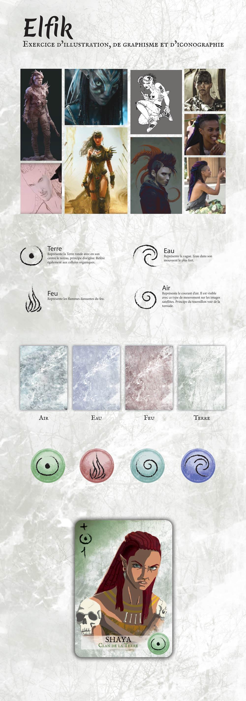 Contenu et illustration de la carte Elfik
